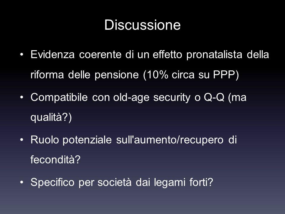 Discussione Evidenza coerente di un effetto pronatalista della riforma delle pensione (10% circa su PPP) Compatibile con old-age security o Q-Q (ma qualità ) Ruolo potenziale sull aumento/recupero di fecondità.