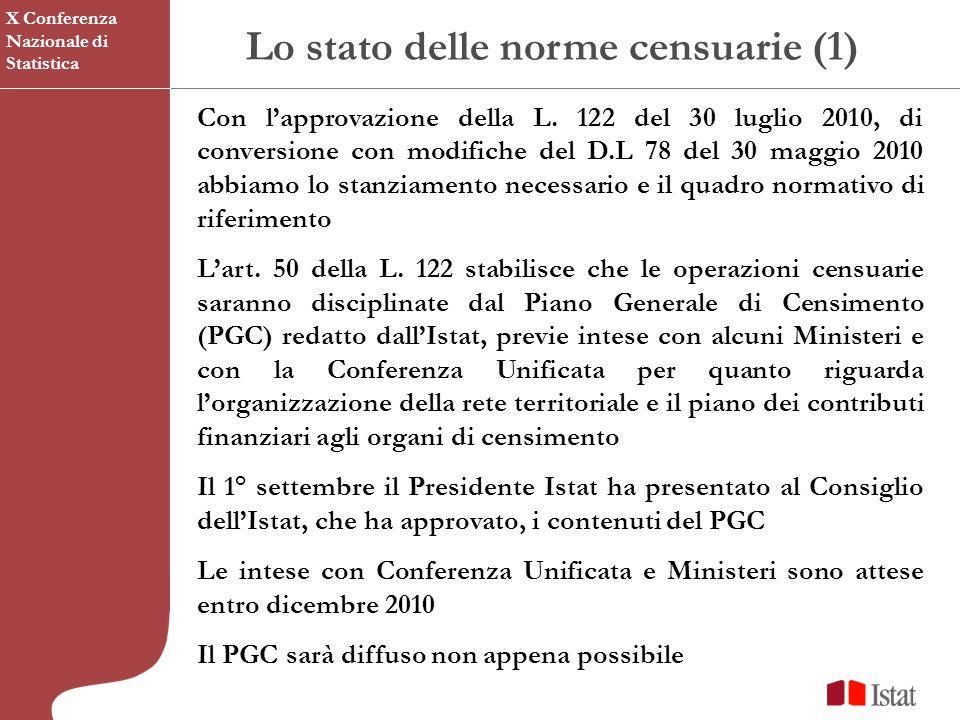 Lo stato delle norme censuarie (1) Con lapprovazione della L.
