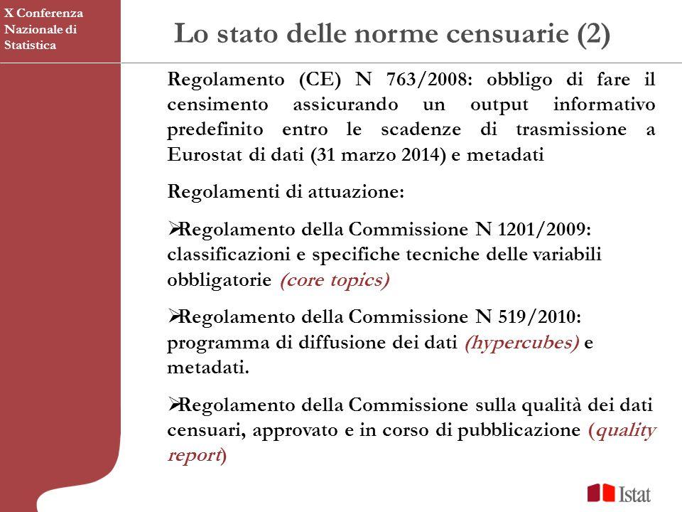 Regolamento (CE) N 763/2008: obbligo di fare il censimento assicurando un output informativo predefinito entro le scadenze di trasmissione a Eurostat di dati (31 marzo 2014) e metadati Regolamenti di attuazione: Regolamento della Commissione N 1201/2009: classificazioni e specifiche tecniche delle variabili obbligatorie (core topics) Regolamento della Commissione N 519/2010: programma di diffusione dei dati (hypercubes) e metadati.