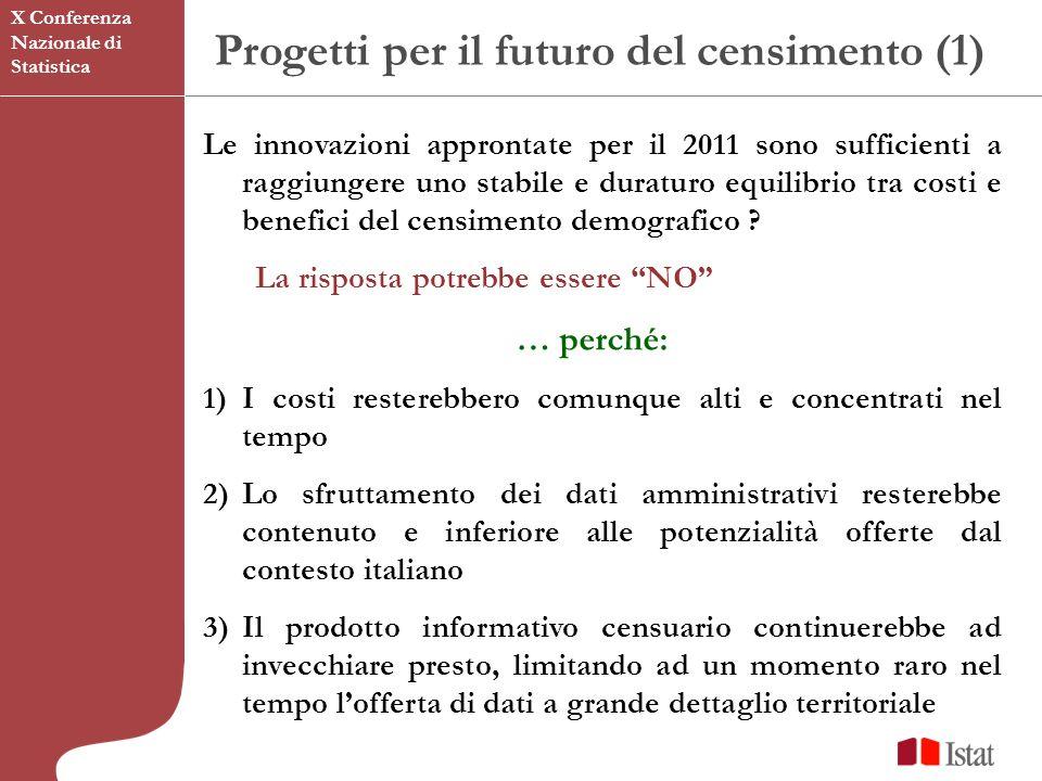 Progetti per il futuro del censimento (1) Le innovazioni approntate per il 2011 sono sufficienti a raggiungere uno stabile e duraturo equilibrio tra costi e benefici del censimento demografico .