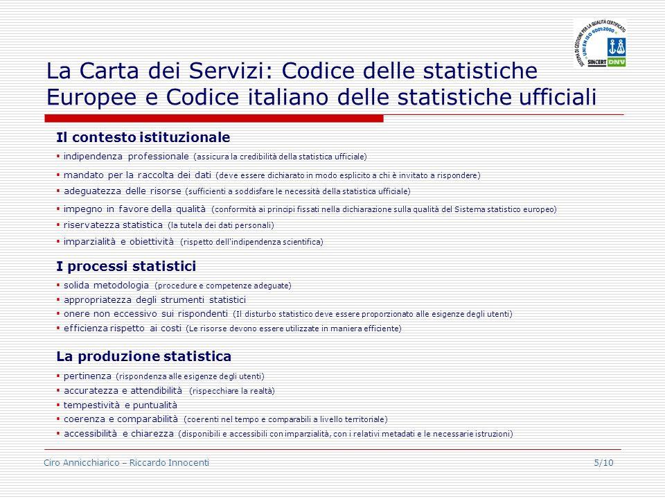 Ciro Annicchiarico – Riccardo Innocenti 5/10 La Carta dei Servizi: Codice delle statistiche Europee e Codice italiano delle statistiche ufficiali Il c