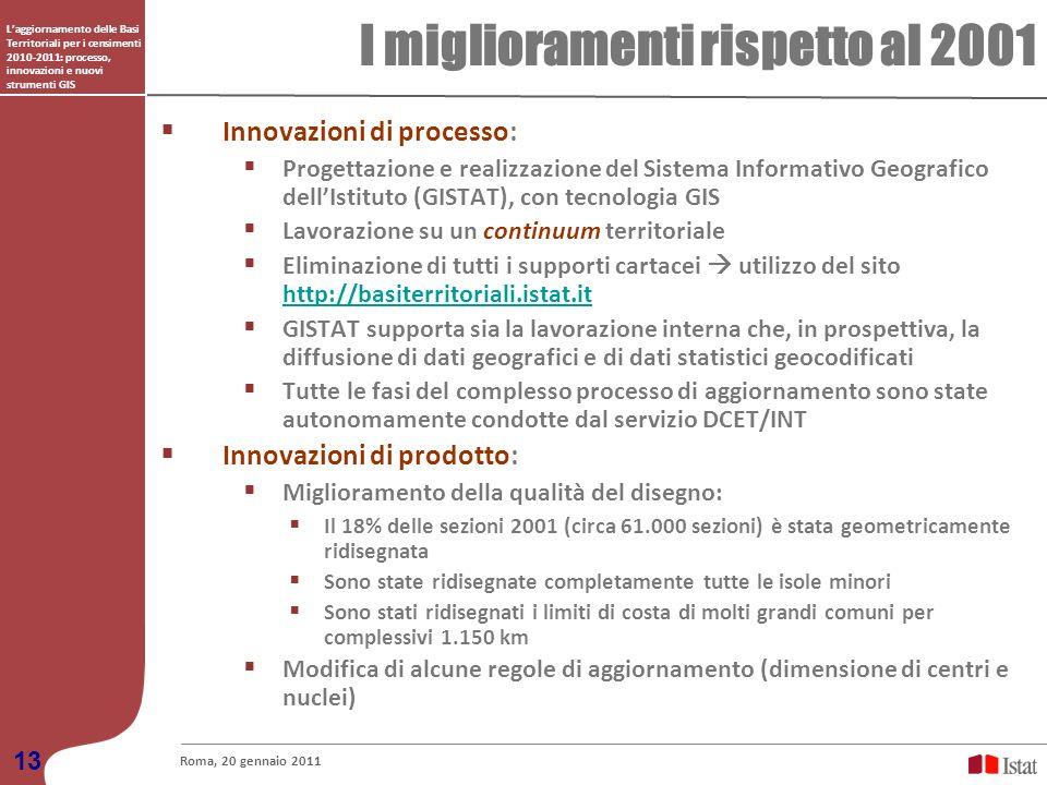 Laggiornamento delle Basi Territoriali per i censimenti 2010-2011: processo, innovazioni e nuovi strumenti GIS I miglioramenti rispetto al 2001 Roma,