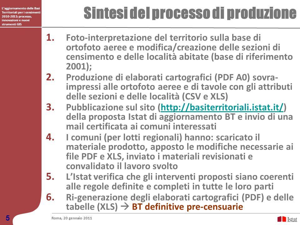 Laggiornamento delle Basi Territoriali per i censimenti 2010-2011: processo, innovazioni e nuovi strumenti GIS Sintesi del processo di produzione Roma
