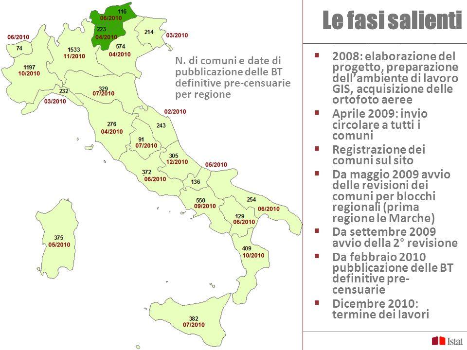 Laggiornamento delle Basi Territoriali per i censimenti 2010-2011: processo, innovazioni e nuovi strumenti GIS Le fasi salienti Roma, 20 gennaio 2011