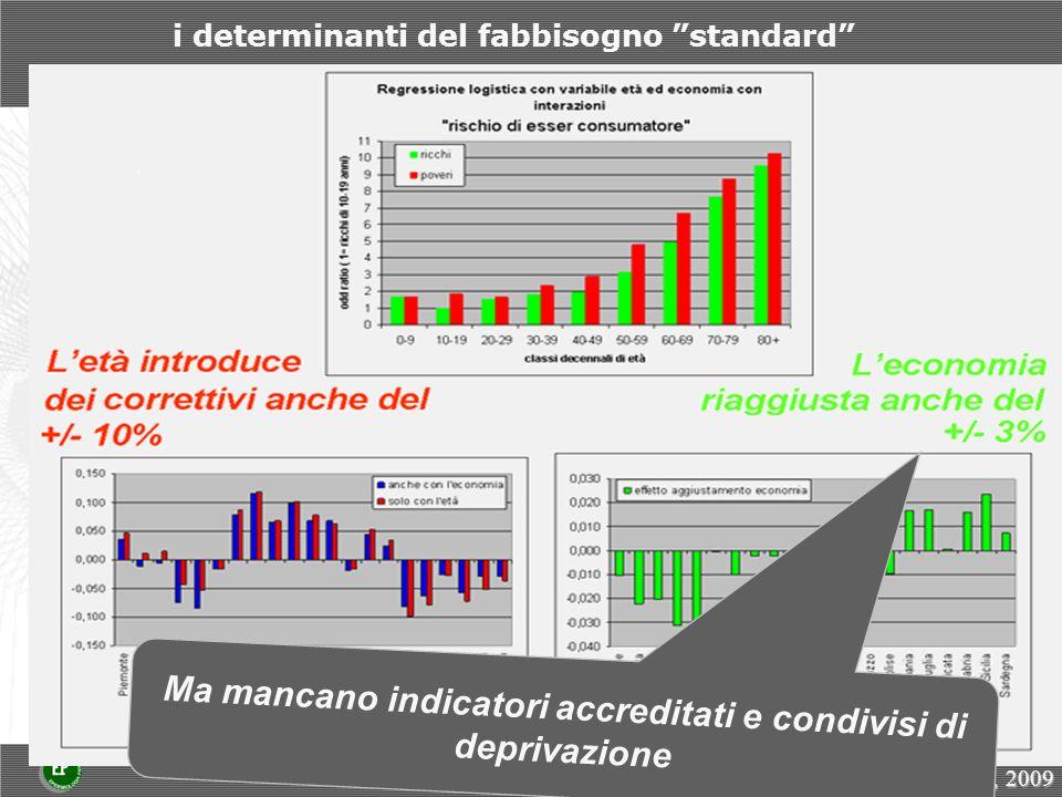 i determinanti del fabbisogno standard Cislaghi et al, 2009 Ma mancano indicatori accreditati e condivisi di deprivazione