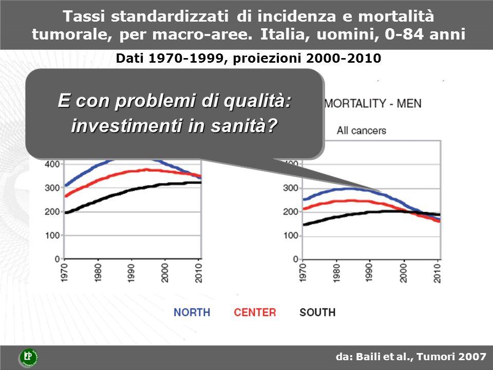 da: Baili et al., Tumori 2007 Tassi standardizzati di incidenza e mortalità tumorale, per macro-aree.