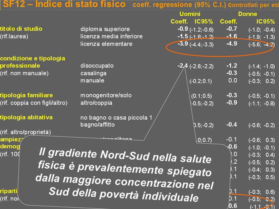 SF12 – Indice di stato fisico coeff.