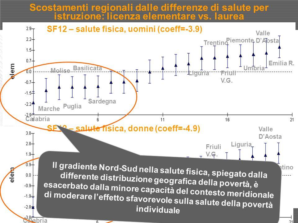 Scostamenti regionali dalle differenze di salute per istruzione: licenza elementare vs.