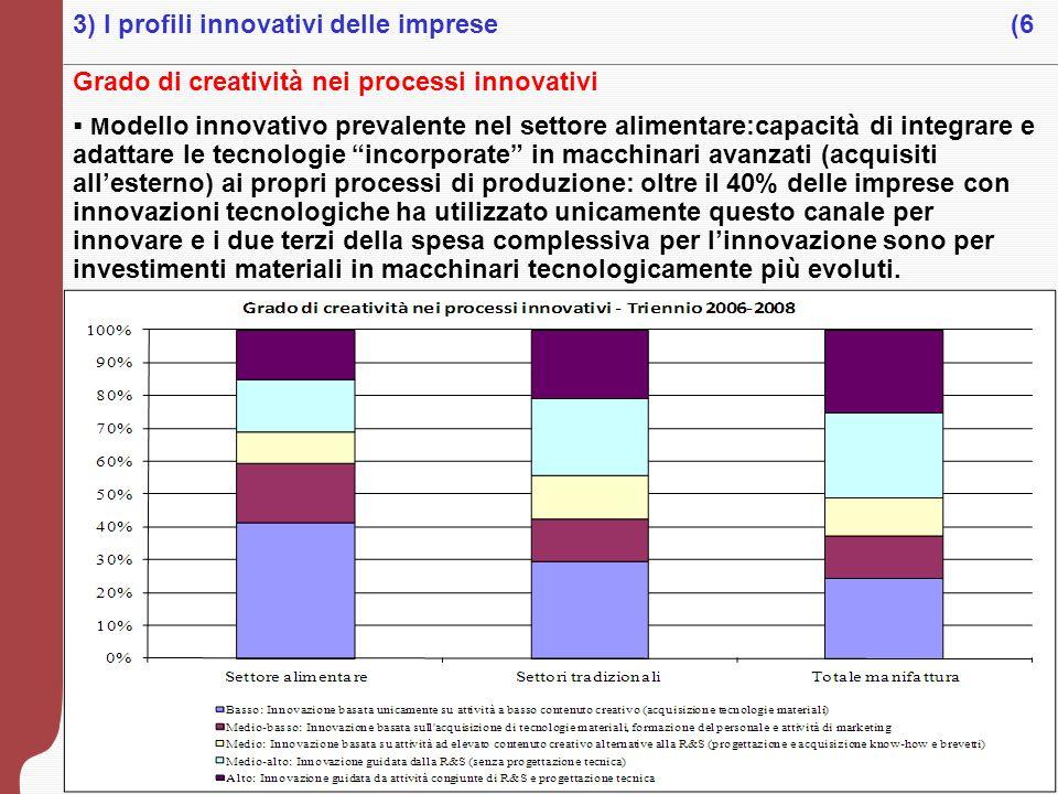 13 Grado di creatività nei processi innovativi M odello innovativo prevalente nel settore alimentare:capacità di integrare e adattare le tecnologie in