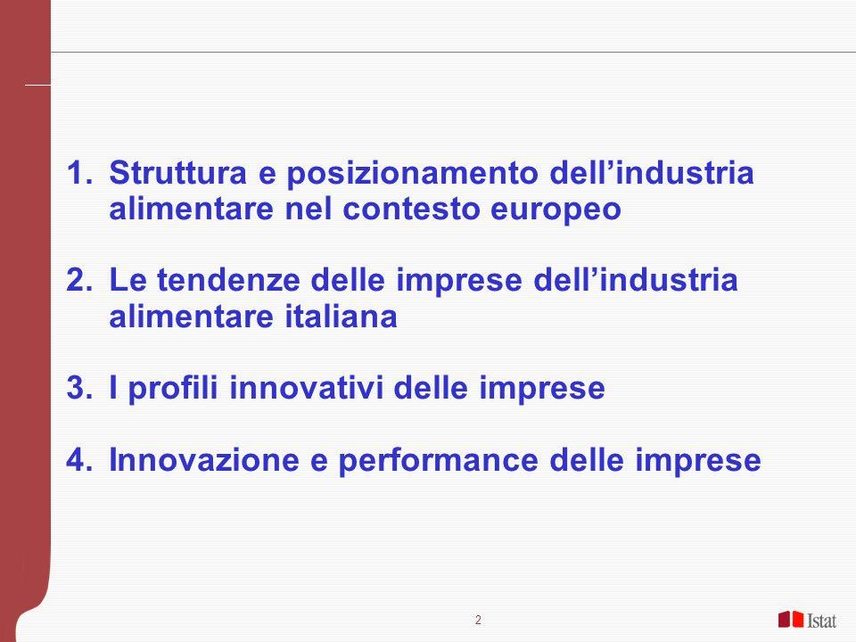 2 1.Struttura e posizionamento dellindustria alimentare nel contesto europeo 2.Le tendenze delle imprese dellindustria alimentare italiana 3.I profili