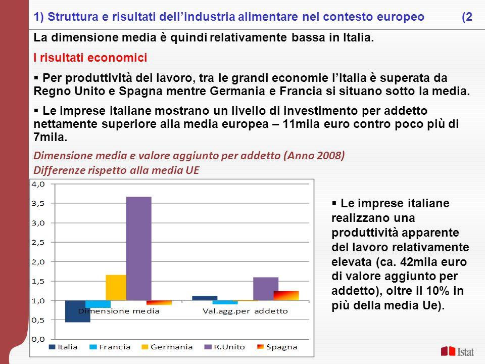 4 La dimensione media è quindi relativamente bassa in Italia. I risultati economici Per produttività del lavoro, tra le grandi economie lItalia è supe