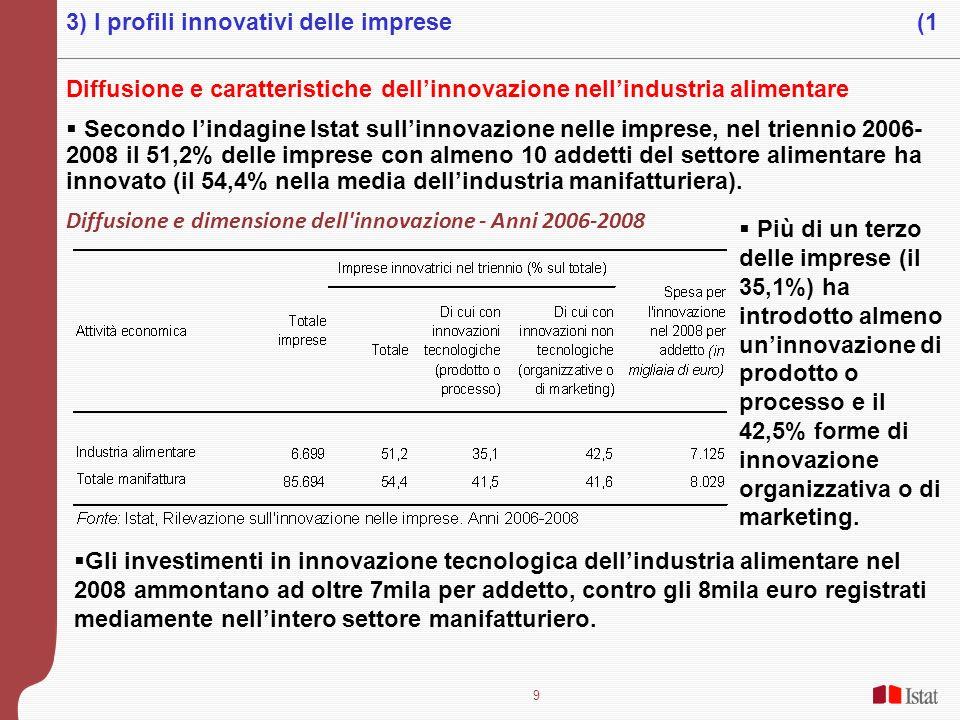 9 Diffusione e caratteristiche dellinnovazione nellindustria alimentare Secondo lindagine Istat sullinnovazione nelle imprese, nel triennio 2006- 2008