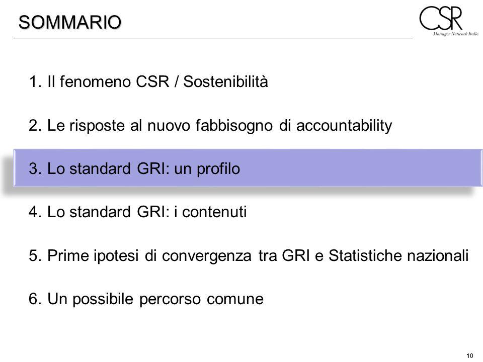 10 1.Il fenomeno CSR / Sostenibilità 2.Le risposte al nuovo fabbisogno di accountability 3.Lo standard GRI: un profilo 4.Lo standard GRI: i contenuti