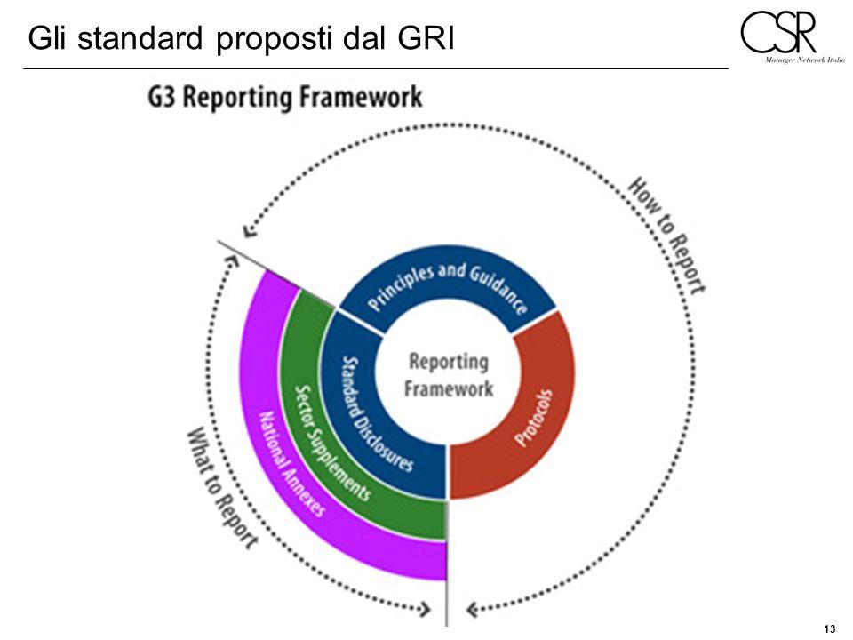 13 Gli standard proposti dal GRI