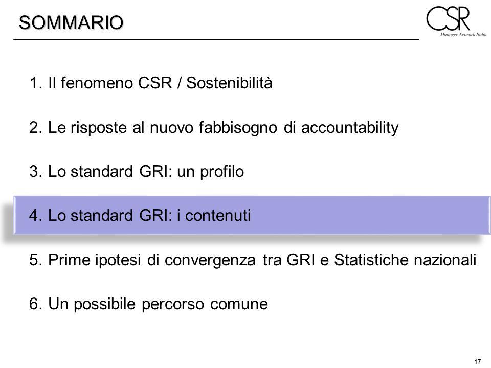 17 1.Il fenomeno CSR / Sostenibilità 2.Le risposte al nuovo fabbisogno di accountability 3.Lo standard GRI: un profilo 4.Lo standard GRI: i contenuti