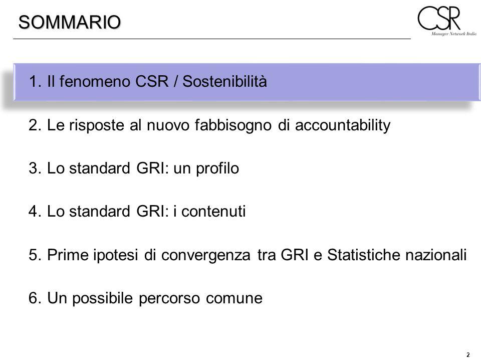 2 1.Il fenomeno CSR / Sostenibilità 2.Le risposte al nuovo fabbisogno di accountability 3.Lo standard GRI: un profilo 4.Lo standard GRI: i contenuti 5