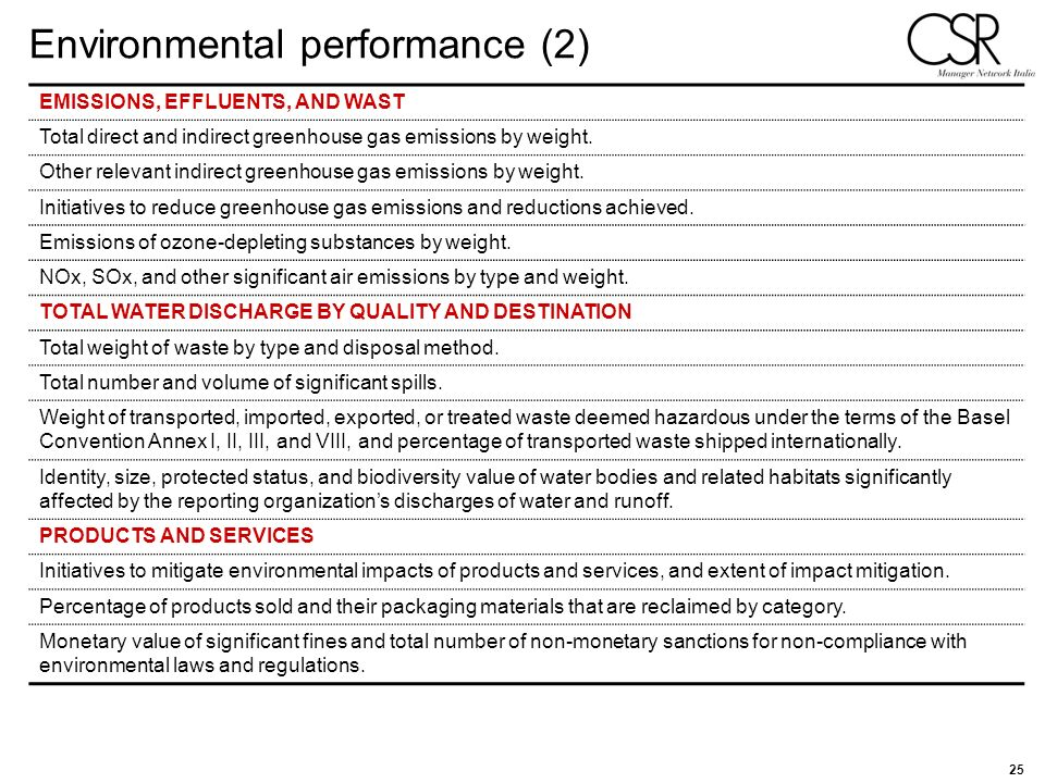 25 Environmental performance (2) EMISSIONS, EFFLUENTS, AND WAST Total direct and indirect greenhouse gas emissions by weight. Other relevant indirect
