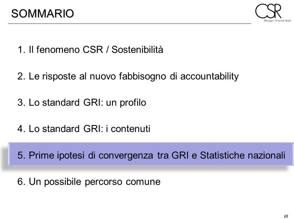 28 1.Il fenomeno CSR / Sostenibilità 2.Le risposte al nuovo fabbisogno di accountability 3.Lo standard GRI: un profilo 4.Lo standard GRI: i contenuti