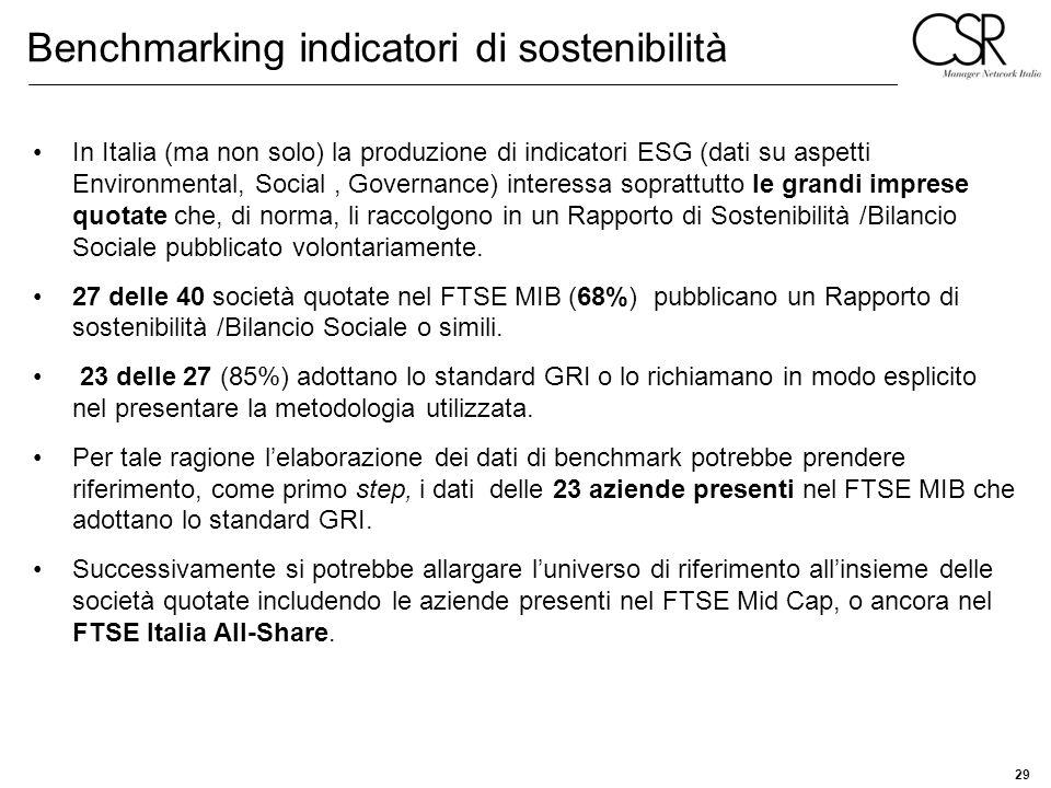 29 Benchmarking indicatori di sostenibilità In Italia (ma non solo) la produzione di indicatori ESG (dati su aspetti Environmental, Social, Governance