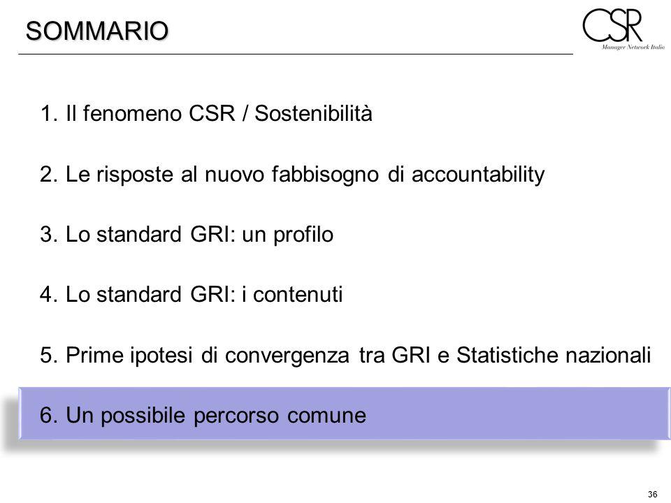 36 1.Il fenomeno CSR / Sostenibilità 2.Le risposte al nuovo fabbisogno di accountability 3.Lo standard GRI: un profilo 4.Lo standard GRI: i contenuti