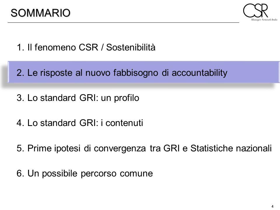 4 1.Il fenomeno CSR / Sostenibilità 2.Le risposte al nuovo fabbisogno di accountability 3.Lo standard GRI: un profilo 4.Lo standard GRI: i contenuti 5