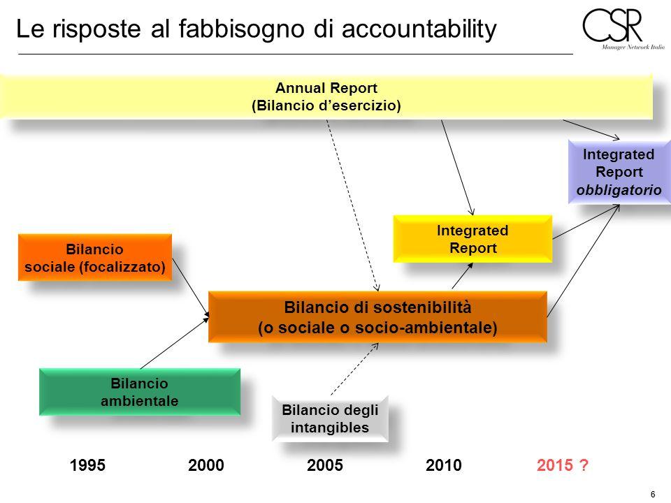 6 Le risposte al fabbisogno di accountability Annual Report (Bilancio desercizio) Bilancio sociale (focalizzato) Bilancio sociale (focalizzato) Bilanc