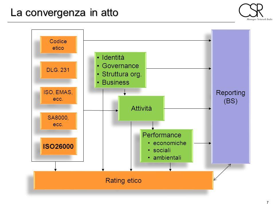 7 Identità Governance Struttura org. Business Identità Governance Struttura org. Business Attività Performance economiche sociali ambientali Performan