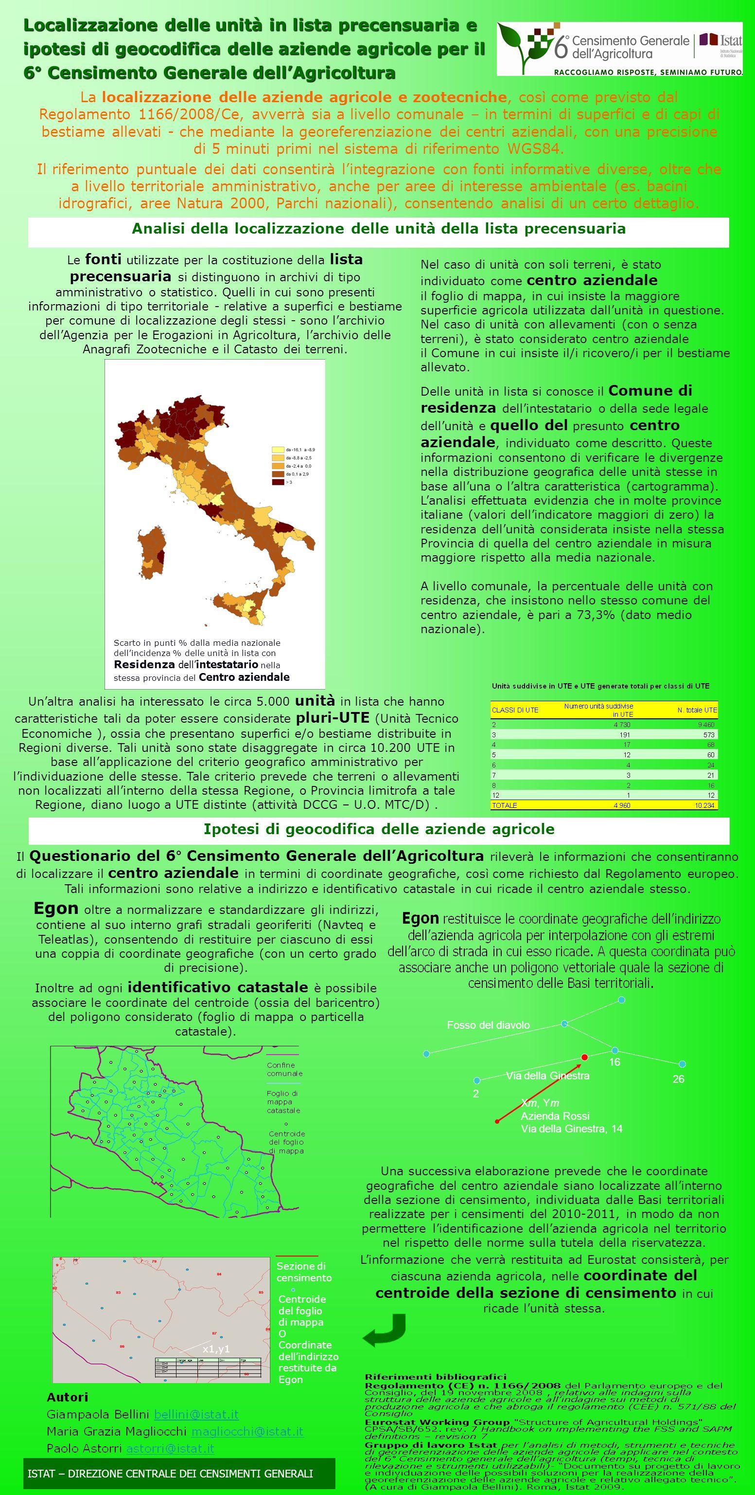 Localizzazione delle unità in lista precensuaria e ipotesi di geocodifica delle aziende agricole per il 6° Censimento Generale dellAgricoltura La localizzazione delle aziende agricole e zootecniche, così come previsto dal Regolamento 1166/2008/Ce, avverrà sia a livello comunale – in termini di superfici e di capi di bestiame allevati - che mediante la georeferenziazione dei centri aziendali, con una precisione di 5 minuti primi nel sistema di riferimento WGS84.