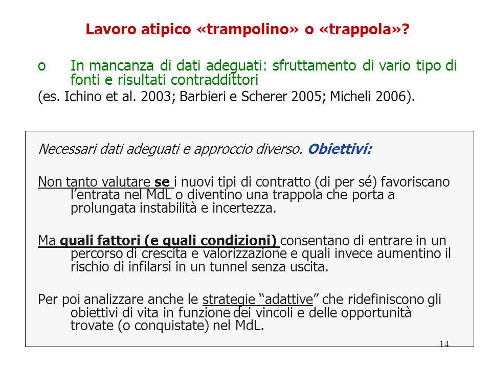 14 Lavoro atipico «trampolino» o «trappola»? oIn mancanza di dati adeguati: sfruttamento di vario tipo di fonti e risultati contraddittori (es. Ichino
