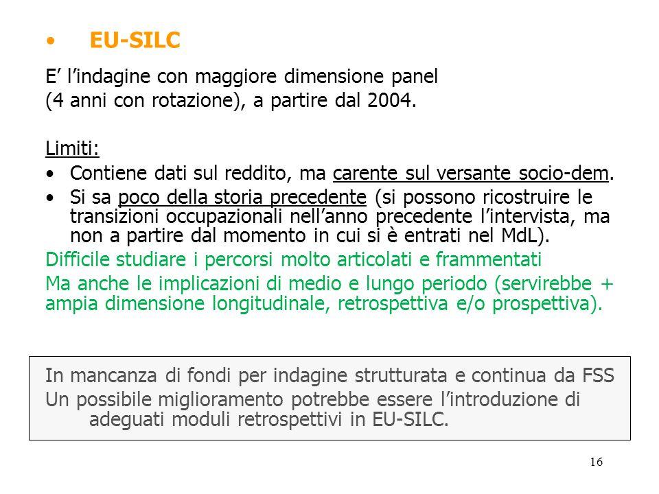 16 EU-SILC E lindagine con maggiore dimensione panel (4 anni con rotazione), a partire dal 2004. Limiti: Contiene dati sul reddito, ma carente sul ver