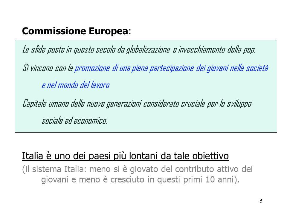 5 Commissione Europea: Le sfide poste in questo secolo da globalizzazione e invecchiamento della pop. Si vincono con la promozione di una piena partec