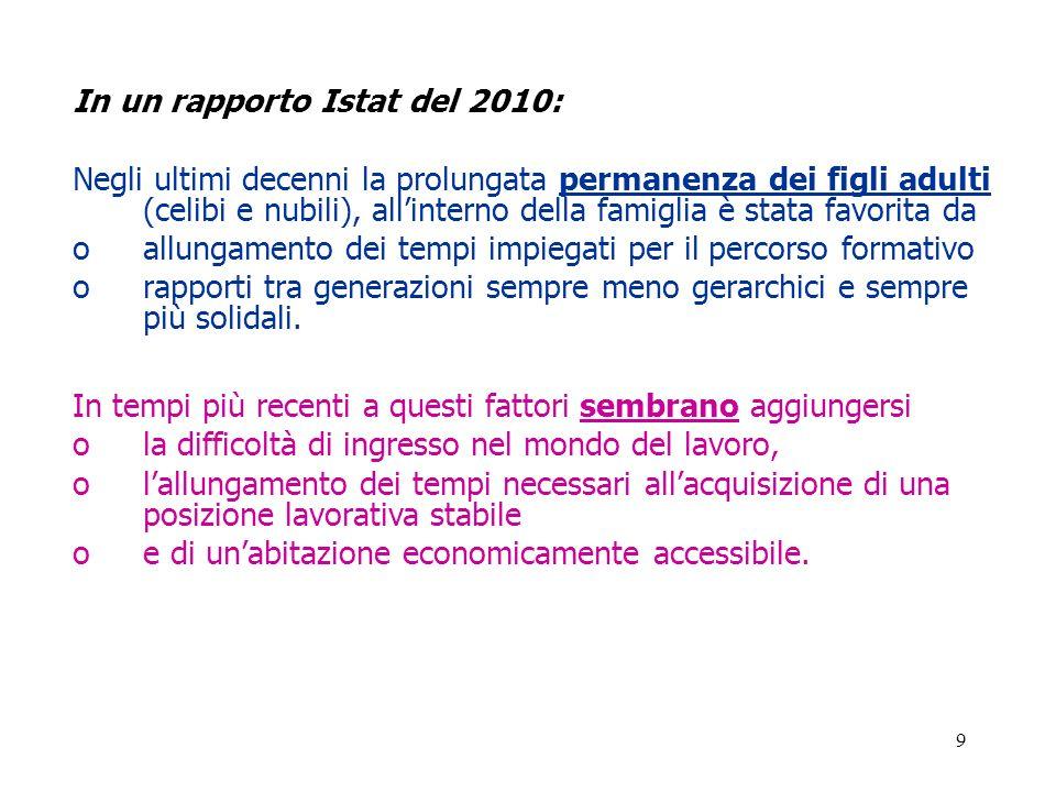 9 In un rapporto Istat del 2010: Negli ultimi decenni la prolungata permanenza dei figli adulti (celibi e nubili), allinterno della famiglia è stata f