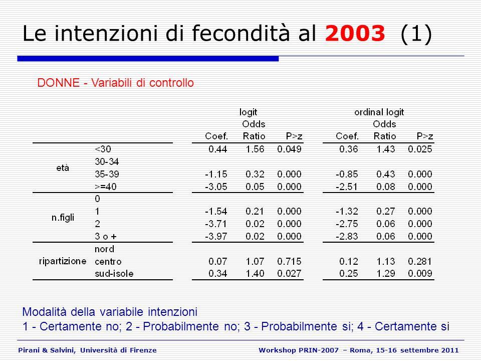 Pirani & Salvini, Università di FirenzeWorkshop PRIN-2007 – Roma, 15-16 settembre 2011 Le intenzioni di fecondità al 2003 (1) Modalità della variabile