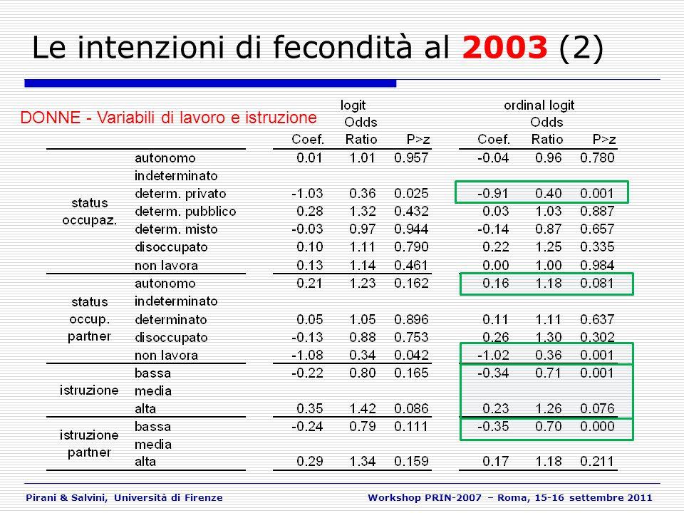 Pirani & Salvini, Università di FirenzeWorkshop PRIN-2007 – Roma, 15-16 settembre 2011 Le intenzioni di fecondità al 2003 (2) DONNE - Variabili di lav