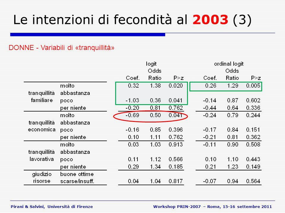 Pirani & Salvini, Università di FirenzeWorkshop PRIN-2007 – Roma, 15-16 settembre 2011 Le intenzioni di fecondità al 2003 (3) DONNE - Variabili di «tr