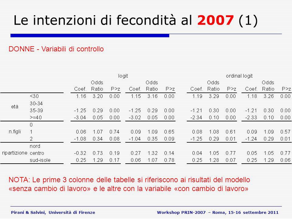 Pirani & Salvini, Università di FirenzeWorkshop PRIN-2007 – Roma, 15-16 settembre 2011 Le intenzioni di fecondità al 2007 (1) DONNE - Variabili di con
