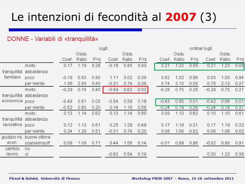 Pirani & Salvini, Università di FirenzeWorkshop PRIN-2007 – Roma, 15-16 settembre 2011 Le intenzioni di fecondità al 2007 (3) DONNE - Variabili di «tr