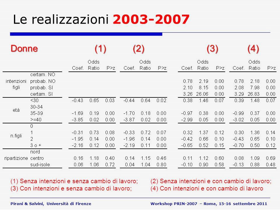 Pirani & Salvini, Università di FirenzeWorkshop PRIN-2007 – Roma, 15-16 settembre 2011 Le realizzazioni 2003-2007 Donne(1) (2)(3) (4) (1) Senza intenz