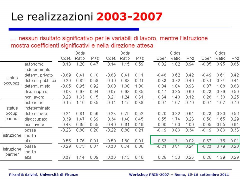 Pirani & Salvini, Università di FirenzeWorkshop PRIN-2007 – Roma, 15-16 settembre 2011 Le realizzazioni 2003-2007 … nessun risultato significativo per