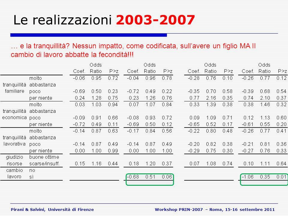Pirani & Salvini, Università di FirenzeWorkshop PRIN-2007 – Roma, 15-16 settembre 2011 Le realizzazioni 2003-2007 … e la tranquillità? Nessun impatto,