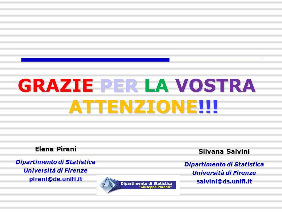 GRAZIE PER LA VOSTRA ATTENZIONE!!! Elena Pirani Dipartimento di Statistica Università di Firenze pirani@ds.unifi.it Silvana Salvini Dipartimento di St