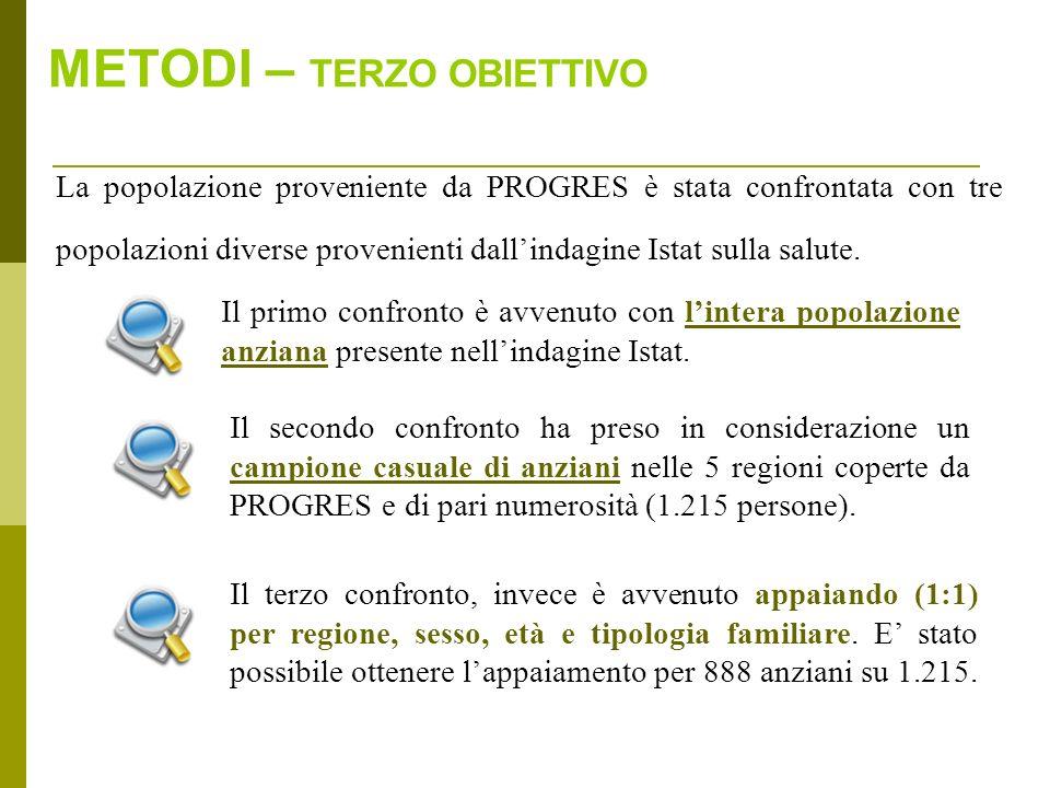 La popolazione proveniente da PROGRES è stata confrontata con tre popolazioni diverse provenienti dallindagine Istat sulla salute.