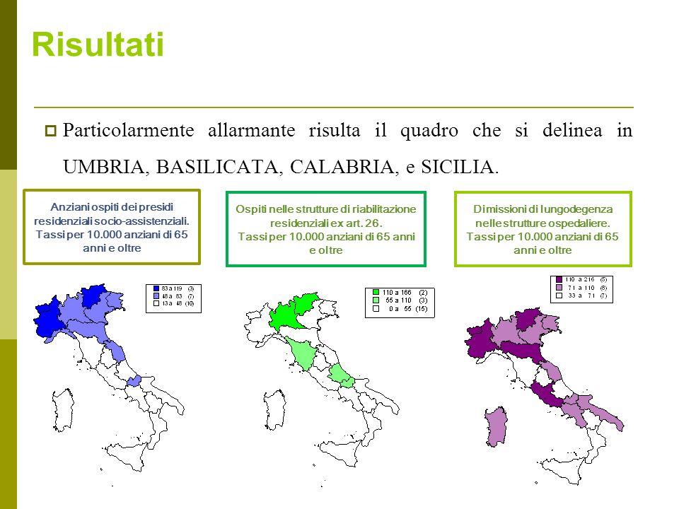 Particolarmente allarmante risulta il quadro che si delinea in UMBRIA, BASILICATA, CALABRIA, e SICILIA.