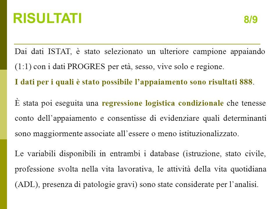 Dai dati ISTAT, è stato selezionato un ulteriore campione appaiando (1:1) con i dati PROGRES per età, sesso, vive solo e regione.