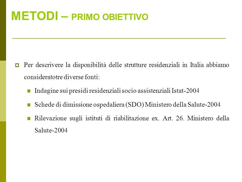 In merito al secondo obiettivo, il Ministero della Salute ha finanziato un progetto in cinque regioni italiane (PROGetto RESidenze - ANZIANI), interessate a partecipare.