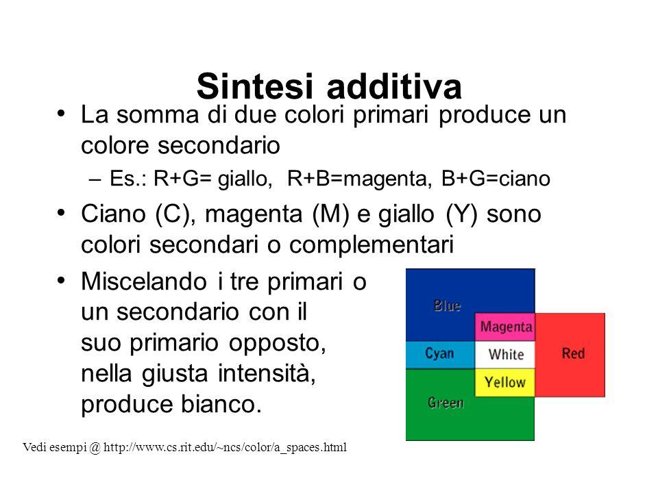 La somma di due colori primari produce un colore secondario –Es.: R+G= giallo, R+B=magenta, B+G=ciano Ciano (C), magenta (M) e giallo (Y) sono colori