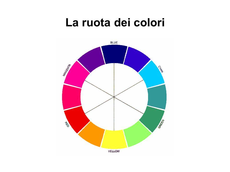 La ruota dei colori