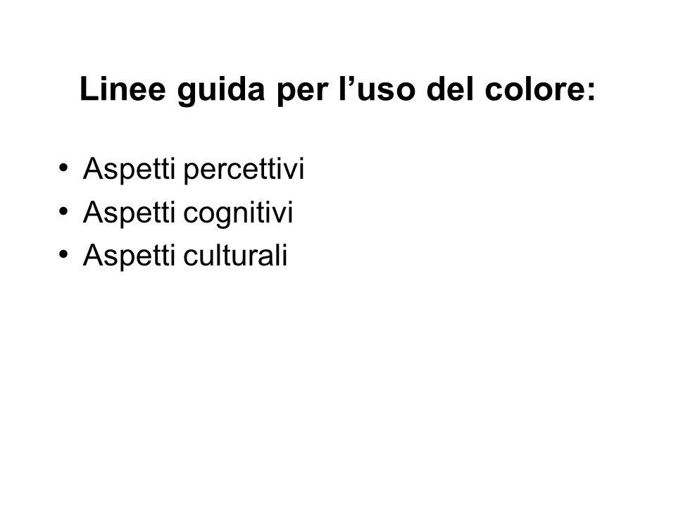 Linee guida per luso del colore: Aspetti percettivi Aspetti cognitivi Aspetti culturali