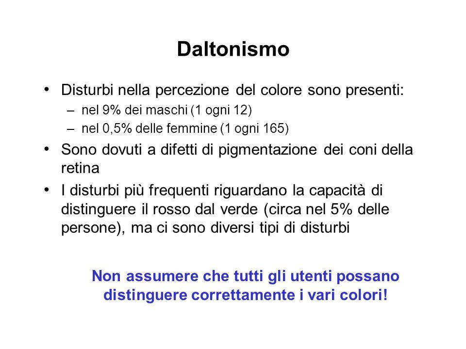 Daltonismo Disturbi nella percezione del colore sono presenti: –nel 9% dei maschi (1 ogni 12) –nel 0,5% delle femmine (1 ogni 165) Sono dovuti a difet