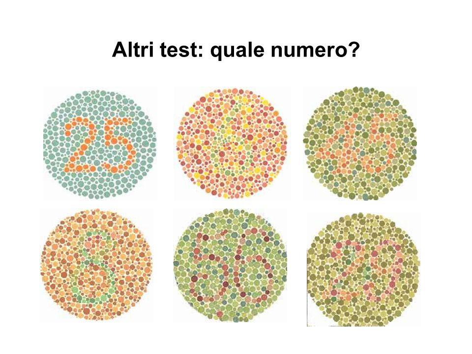 Altri test: quale numero?